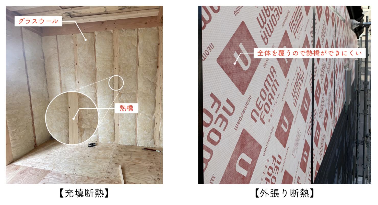外壁の断熱について