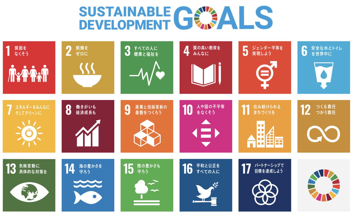 SDGsについて考えること